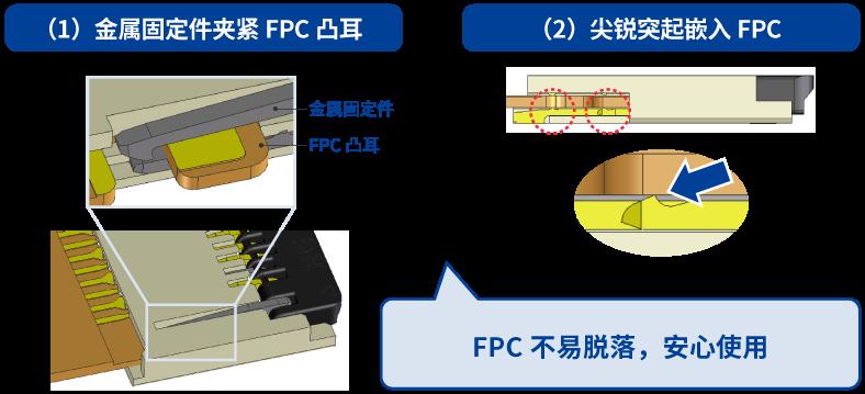 双重锁定防止FPC脱出(高度的FPC保持力)