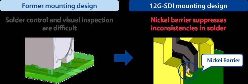 Nickel barrier suppresses inconsistencies in solder