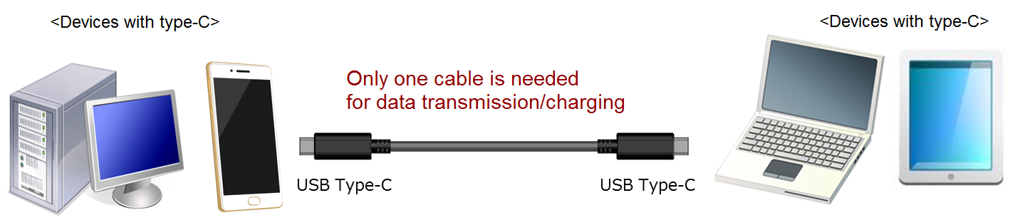 Only one cable is needed for data transmission/charging