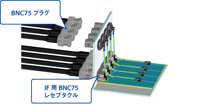 4K相当の信号を1本の同軸ケーブルで長距離伝送できる12G-SDI規格に対応