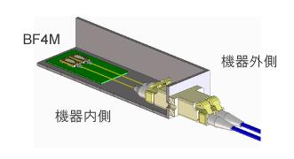 小型の光通信モジュール
