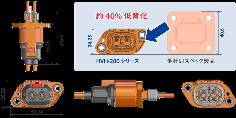 実装面積を大幅に削減。車載インバーターなど電装品の小型化を推進。車載/自動車コネクタ