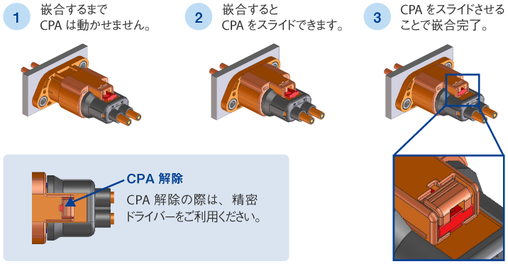 確実に嵌合させるためにCPA機構を採用。車載/自動車コネクタ