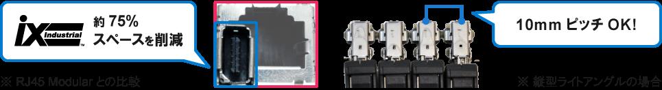 産業機器向け高速イーサネットコネクタ。圧倒的な小型サイズ